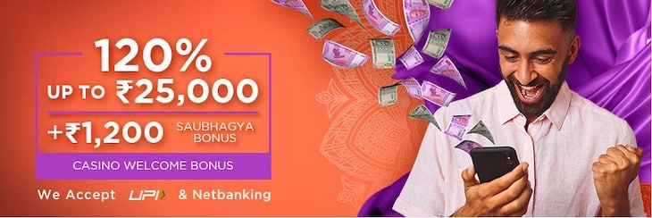 Bodog Casino Welcome Bonus